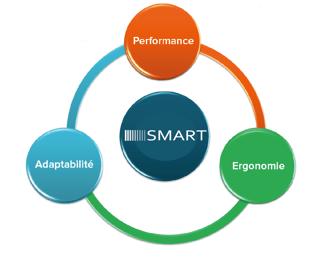Schema_Smart-Tech3.png